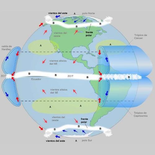 Formación del Viento y Tipos de Vientos